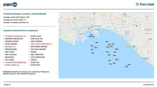project44 launches Port Intel, a free Port Congestion Reporting service